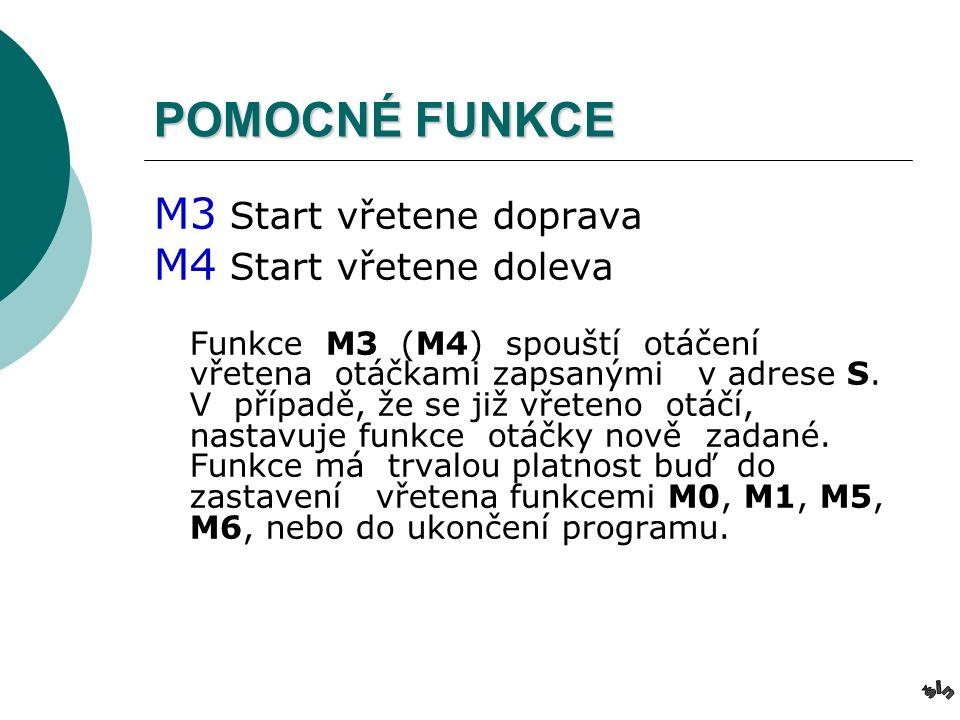 POMOCNÉ FUNKCE M3 Start vřetene doprava M4 Start vřetene doleva Funkce M3 (M4) spouští otáčení vřetena otáčkami zapsanými v adrese S.