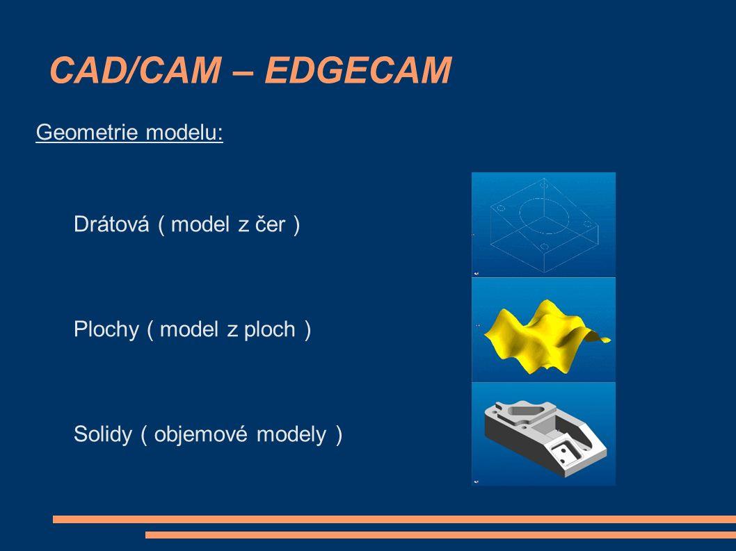 CAD/CAM – EDGECAM Geometrie modelu: Solidy ( objemové modely ) Plochy ( model z ploch ) Drátová ( model z čer )