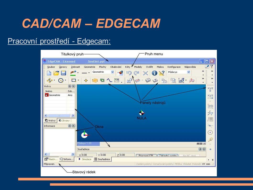 CAD/CAM – EDGECAM Pracovní prostředí - Edgecam: