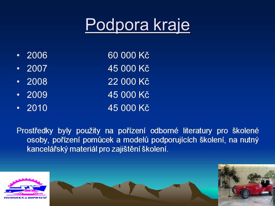 Podpora kraje 2006 60 000 Kč 2007 45 000 Kč 2008 22 000 Kč 2009 45 000 Kč 2010 45 000 Kč Prostředky byly použity na pořízení odborné literatury pro šk