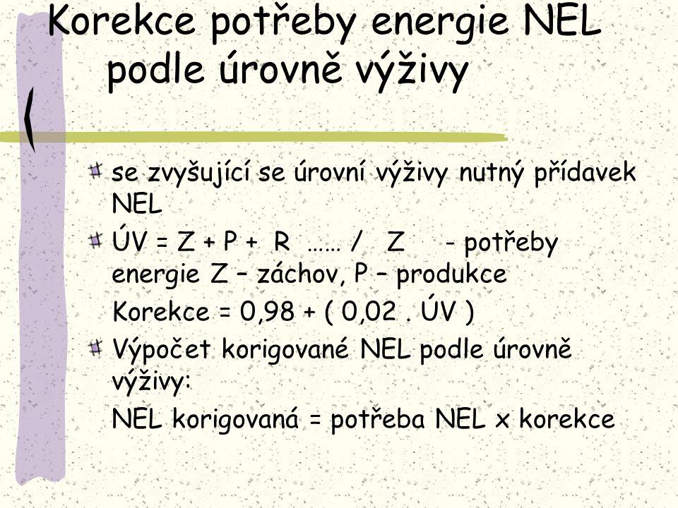 Korekce potřeby energie NEL podle úrovně výživy se zvyšující se úrovní výživy nutný přídavek NEL ÚV = Z + P + R …… / Z - potřeby energie Z – záchov, P – produkce Korekce = 0,98 + ( 0,02.