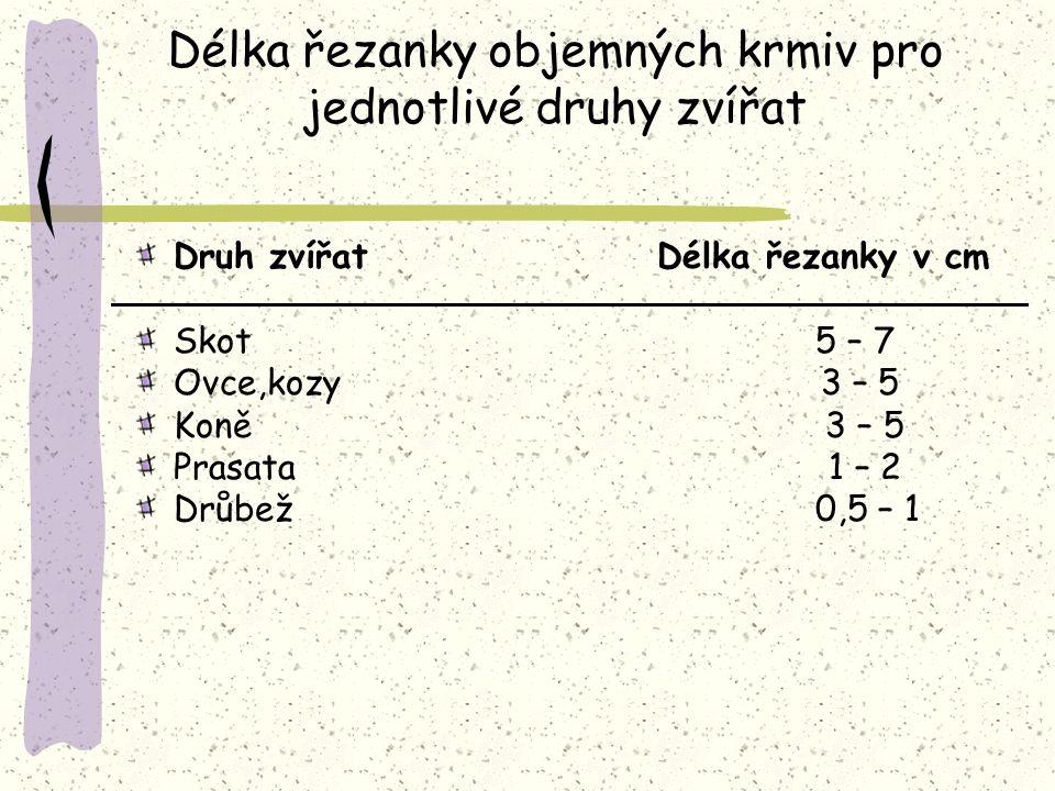 Délka řezanky objemných krmiv pro jednotlivé druhy zvířat Druh zvířat Délka řezanky v cm Skot 5 – 7 Ovce,kozy 3 – 5 Koně 3 – 5 Prasata 1 – 2 Drůbež 0,5 – 1