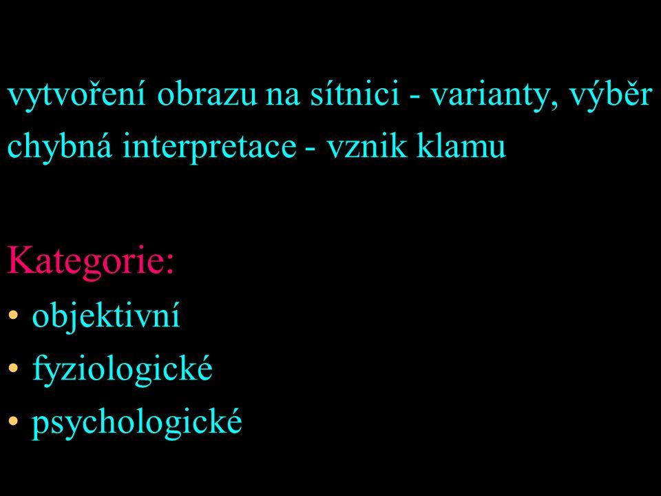 vytvoření obrazu na sítnici - varianty, výběr chybná interpretace - vznik klamu Kategorie: objektivní fyziologické psychologické