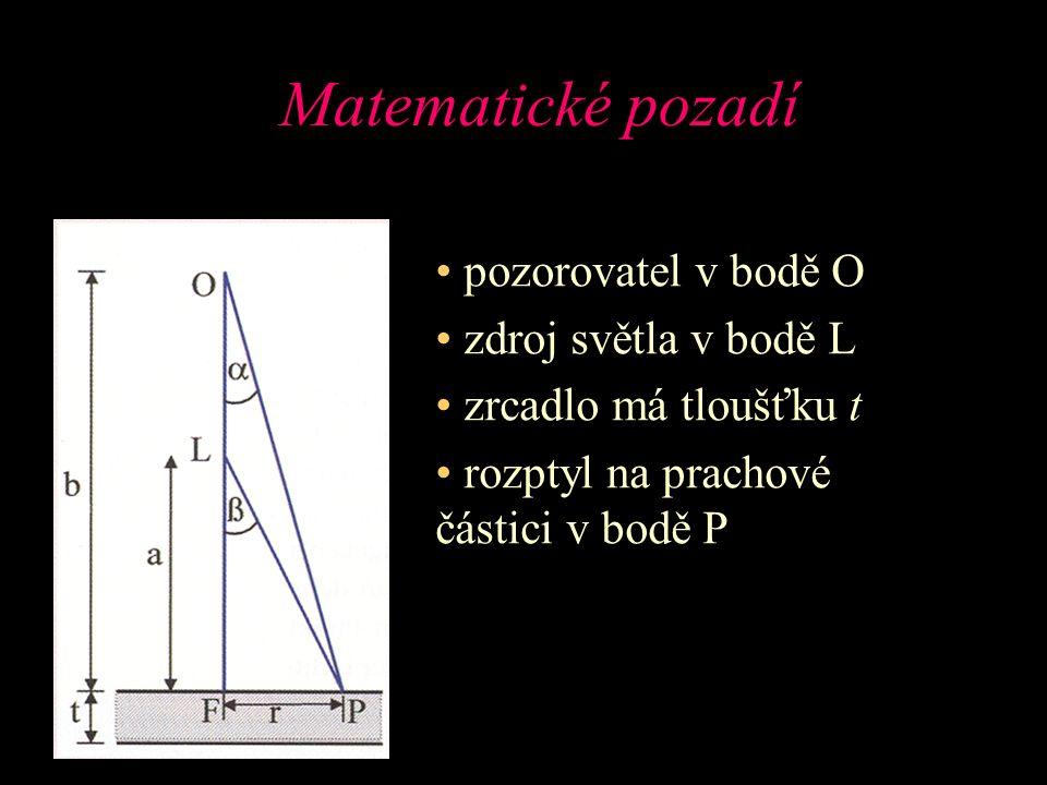 Matematické pozadí pozorovatel v bodě O zdroj světla v bodě L zrcadlo má tloušťku t rozptyl na prachové částici v bodě P