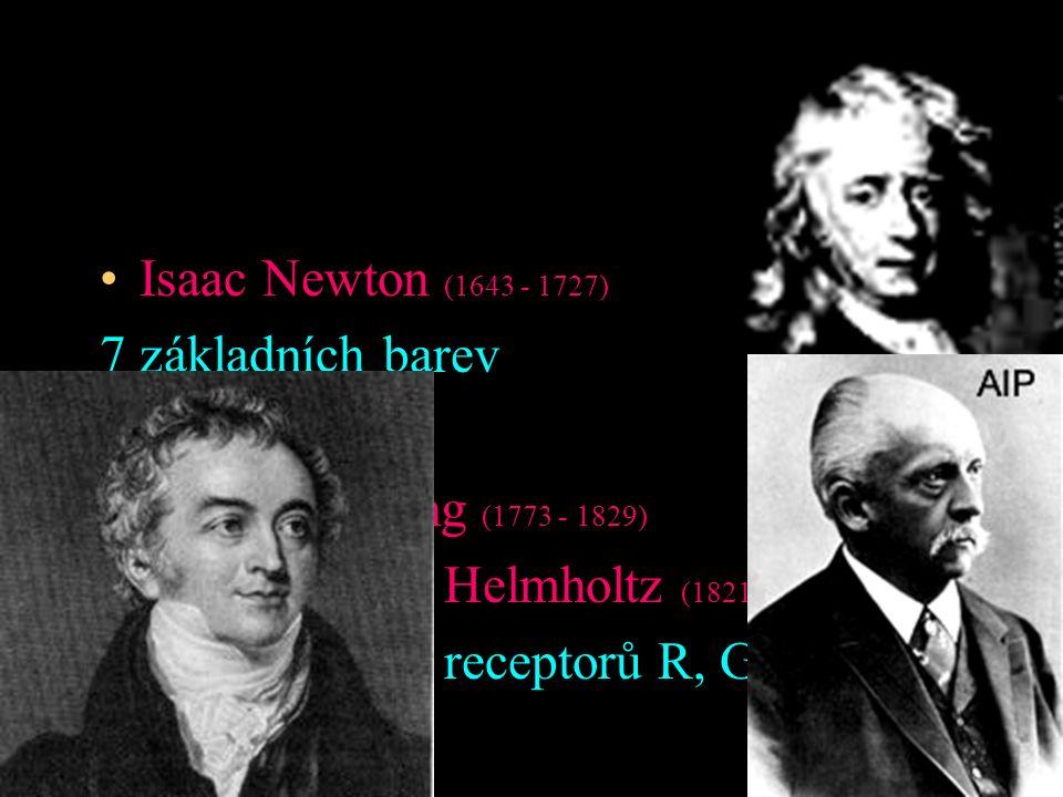 Isaac Newton (1643 - 1727) 7 základních barev Thomas Young (1773 - 1829) Hermann von Helmholtz (1821 - 1894) přesný popis tří receptorů R, G, B