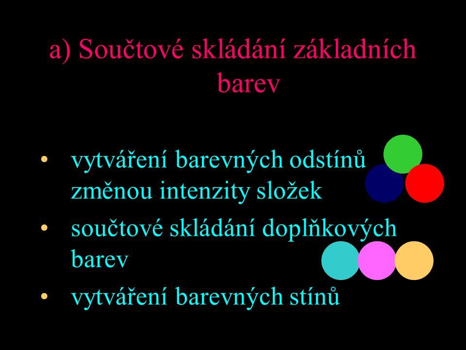 a) Součtové skládání základních barev vytváření barevných odstínů změnou intenzity složek součtové skládání doplňkových barev vytváření barevných stín