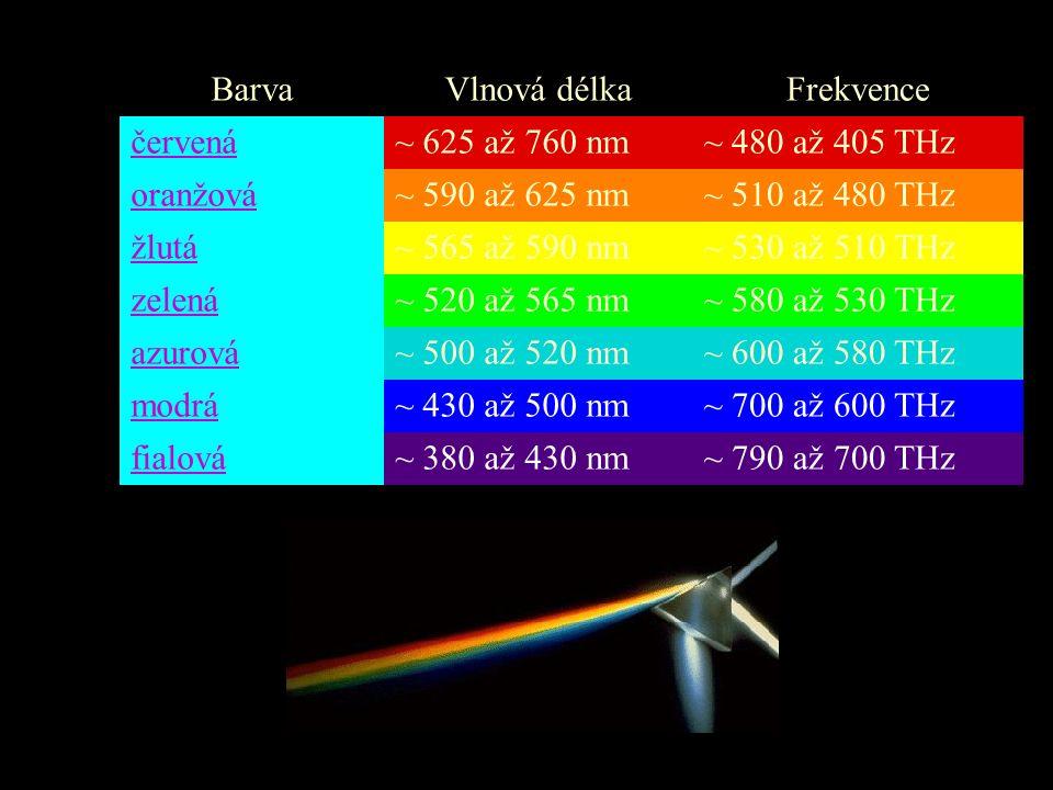 BarvaVlnová délka Frekvence červená~ 625 až 760 nm~ 480 až 405 THz oranžová~ 590 až 625 nm~ 510 až 480 THz žlutá~ 565 až 590 nm~ 530 až 510 THz zelená