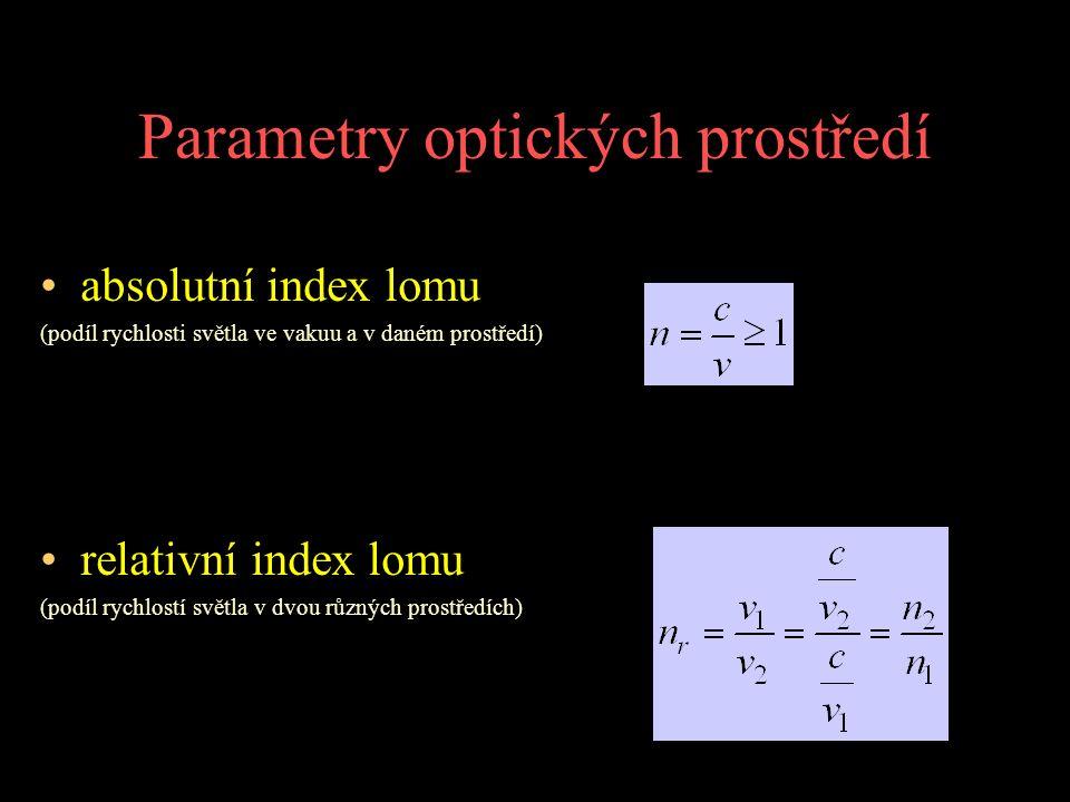 Parametry optických prostředí absolutní index lomu (podíl rychlosti světla ve vakuu a v daném prostředí) relativní index lomu (podíl rychlostí světla