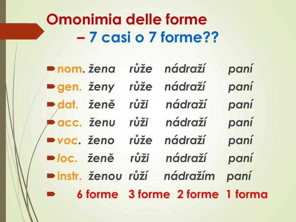 Omonimia delle forme – 7 casi o 7 forme?.  nom. žena růženádraží paní  gen.