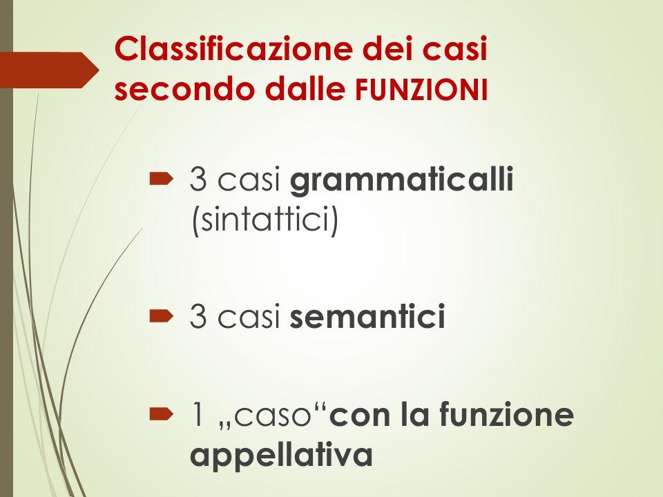 """Classificazione dei casi secondo dalle FUNZIONI  3 casi grammaticalli (sintattici)  3 casi semantici  1 """"caso con la funzione appellativa"""