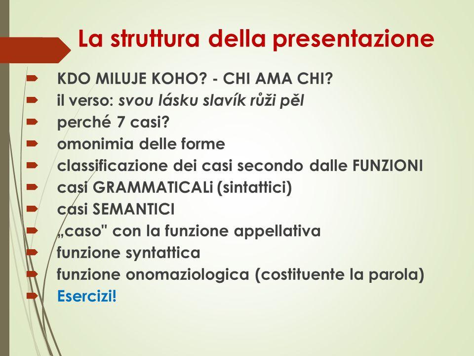 La struttura della presentazione  KDO MILUJE KOHO.