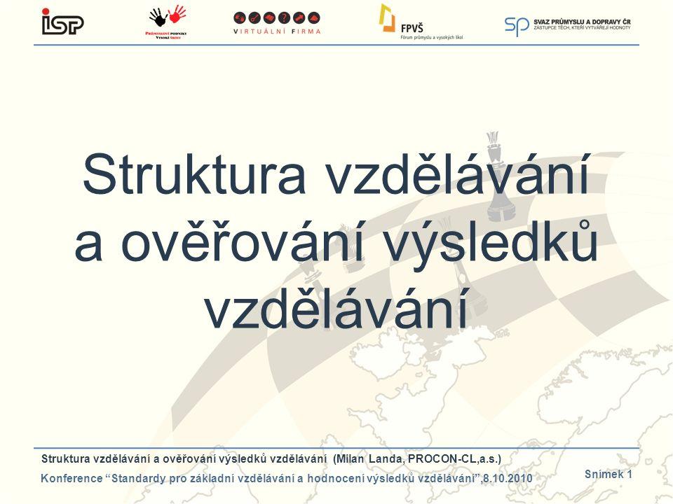 Snímek 1 Struktura vzdělávání a ověřování výsledků vzdělávání Struktura vzdělávání a ověřování výsledků vzdělávání (Milan Landa, PROCON-CL,a.s.) Konfe