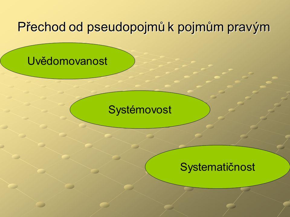 Přechod od pseudopojmů k pojmům pravým Uvědomovanost Systémovost Systematičnost