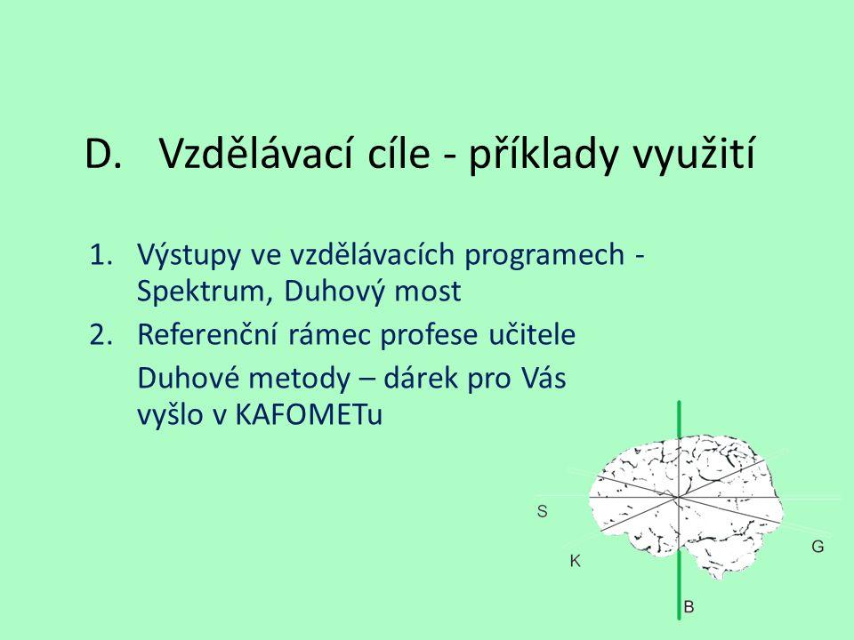 D.Vzdělávací cíle - příklady využití 1.Výstupy ve vzdělávacích programech - Spektrum, Duhový most 2.Referenční rámec profese učitele Duhové metody – d