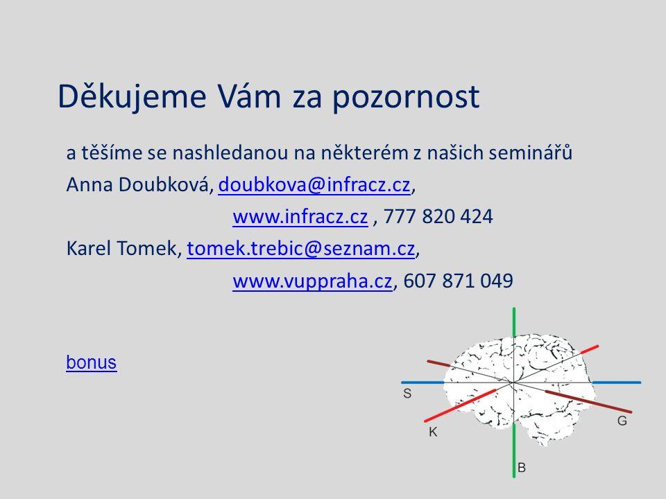 Děkujeme Vám za pozornost a těšíme se nashledanou na některém z našich seminářů Anna Doubková, doubkova@infracz.cz,doubkova@infracz.cz www.infracz.czwww.infracz.cz, 777 820 424 Karel Tomek, tomek.trebic@seznam.cz,tomek.trebic@seznam.cz www.vuppraha.czwww.vuppraha.cz, 607 871 049 bonus