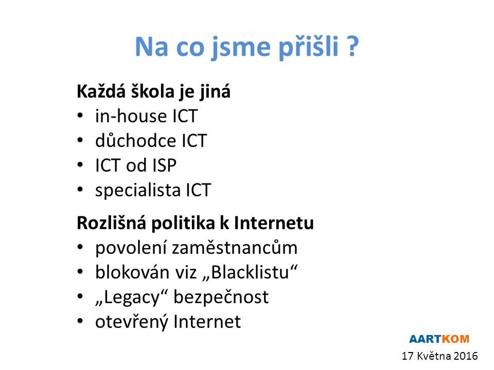 Na co jsme přišli ? Každá škola je jiná in-house ICT důchodce ICT ICT od ISP specialista ICT Rozlišná politika k Internetu povolení zaměstnancům bloko