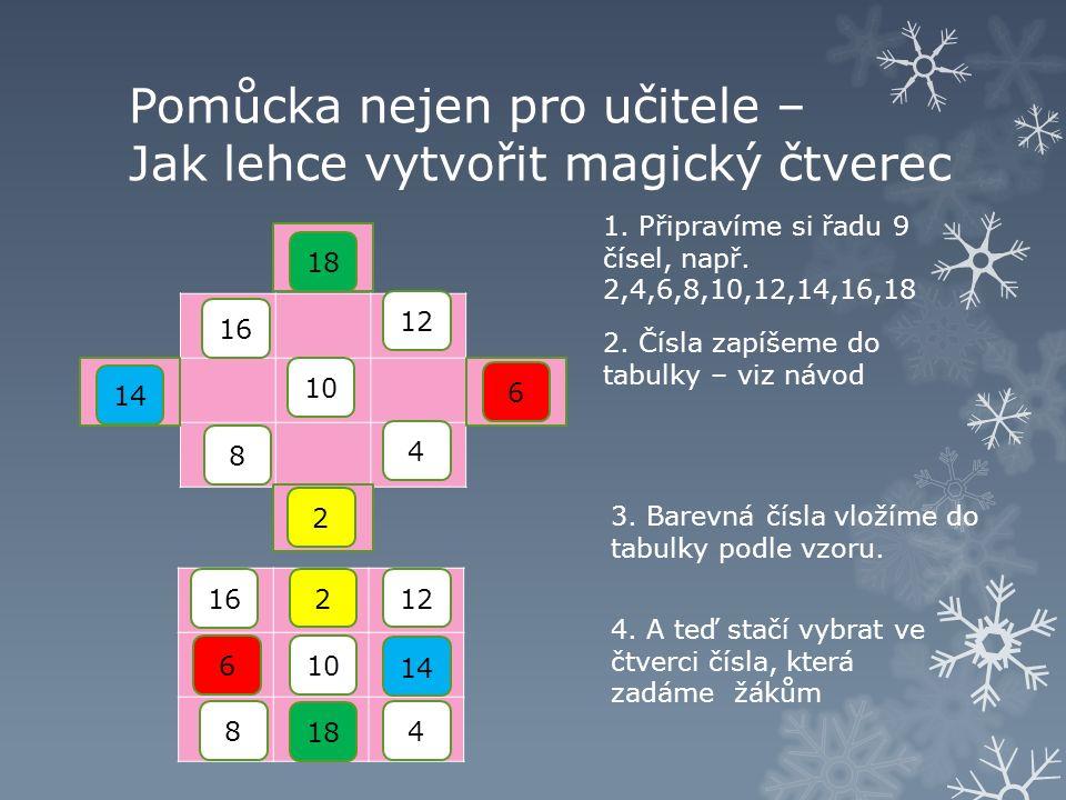 Pomůcka nejen pro učitele – Jak lehce vytvořit magický čtverec 1.