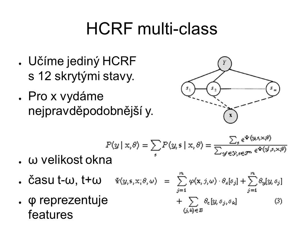HCRF multi-class ● Učíme jediný HCRF s 12 skrytými stavy.