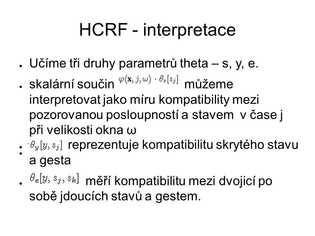 HCRF - interpretace ● Učíme tři druhy parametrů theta – s, y, e. ● skalární součin můžeme interpretovat jako míru kompatibility mezi pozorovanou poslo