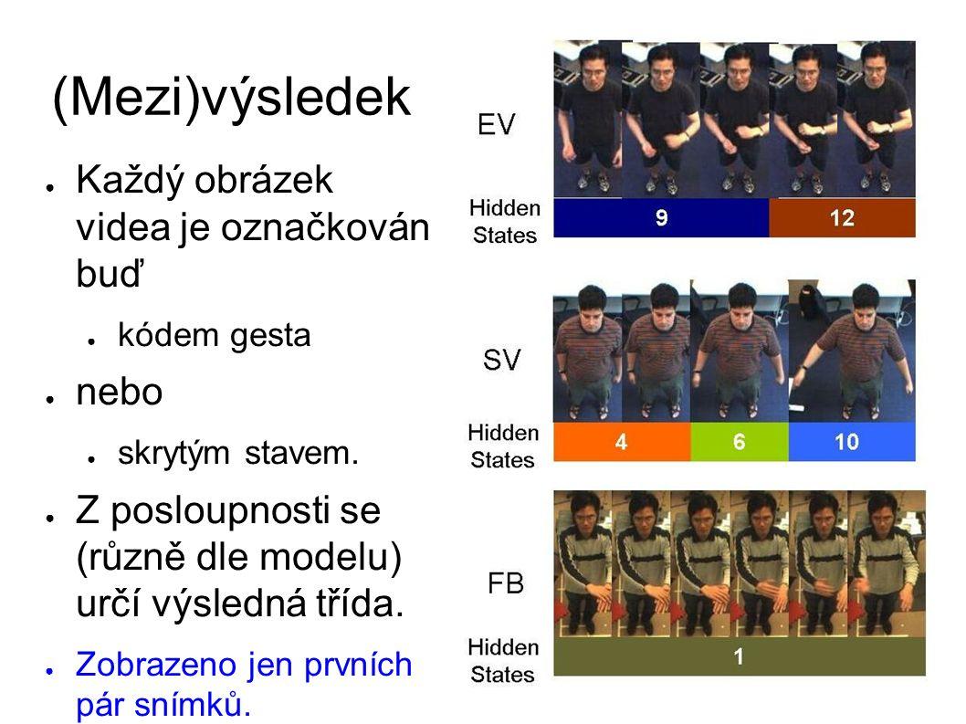 (Mezi)výsledek ● Každý obrázek videa je označkován buď ● kódem gesta ● nebo ● skrytým stavem.