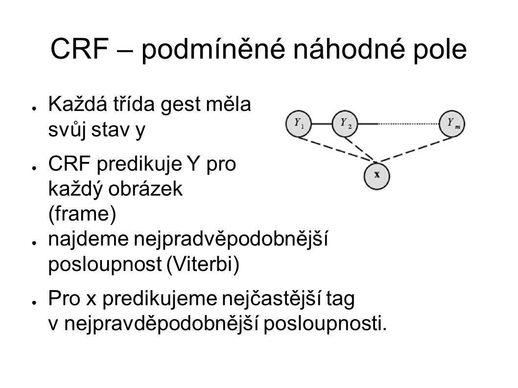 CRF – podmíněné náhodné pole ● Každá třída gest měla svůj stav y ● CRF predikuje Y pro každý obrázek (frame) ● najdeme nejpradvěpodobnější posloupnost (Viterbi) ● Pro x predikujeme nejčastější tag v nejpravděpodobnější posloupnosti.
