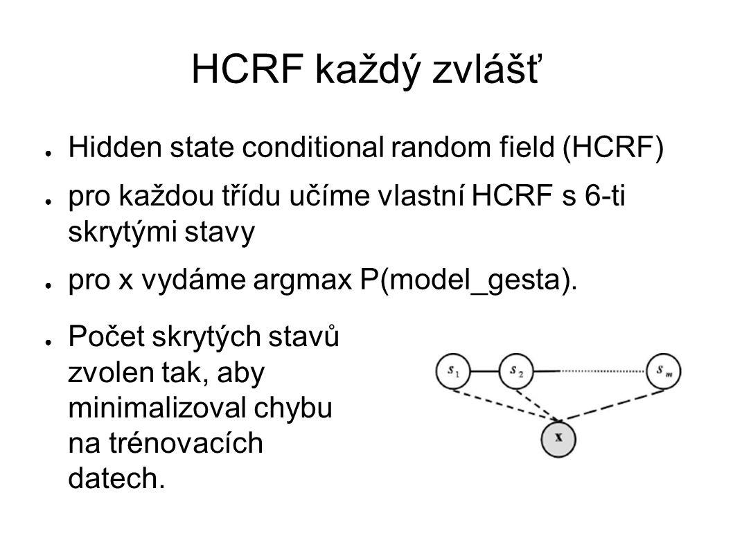 HCRF každý zvlášť ● Hidden state conditional random field (HCRF) ● pro každou třídu učíme vlastní HCRF s 6-ti skrytými stavy ● pro x vydáme argmax P(model_gesta).