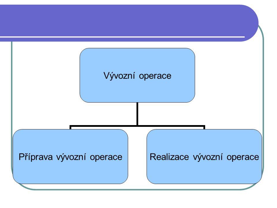 Příprava vývozní operace Realizace vývozní operace