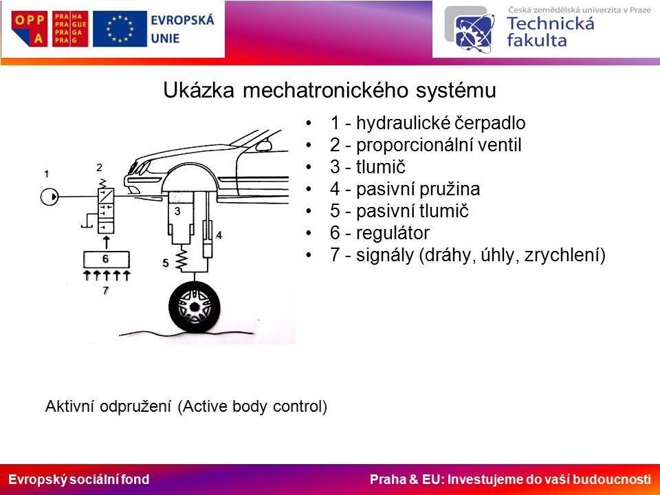 Evropský sociální fond Praha & EU: Investujeme do vaší budoucnosti Ukázka mechatronického systému 1 - hydraulické čerpadlo 2 - proporcionální ventil 3 - tlumič 4 - pasivní pružina 5 - pasivní tlumič 6 - regulátor 7 - signály (dráhy, úhly, zrychlení) Aktivní odpružení (Active body control)