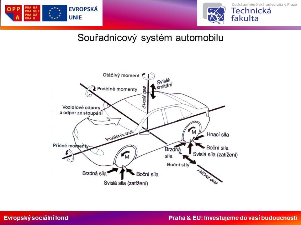 Evropský sociální fond Praha & EU: Investujeme do vaší budoucnosti Souřadnicový systém automobilu