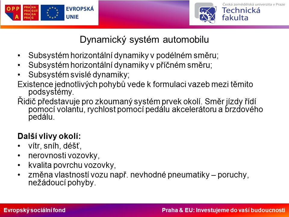 Evropský sociální fond Praha & EU: Investujeme do vaší budoucnosti Dynamický systém automobilu Subsystém horizontální dynamiky v podélném směru; Subsystém horizontální dynamiky v příčném směru; Subsystém svislé dynamiky; Existence jednotlivých pohybů vede k formulaci vazeb mezi těmito podsystémy.