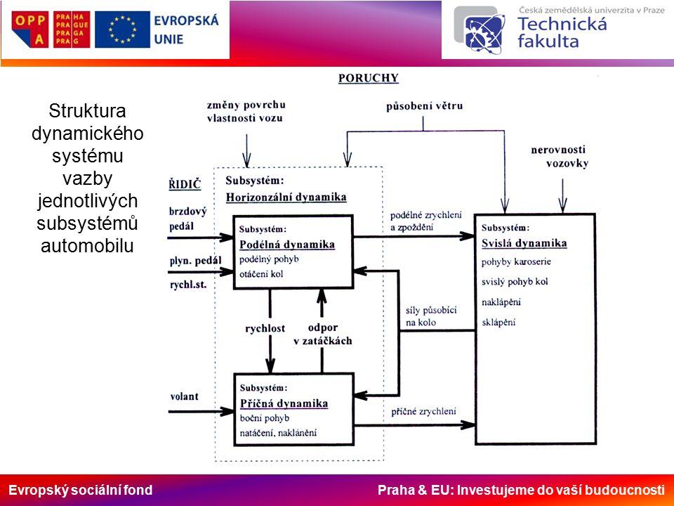 Evropský sociální fond Praha & EU: Investujeme do vaší budoucnosti Struktura dynamického systému vazby jednotlivých subsystémů automobilu