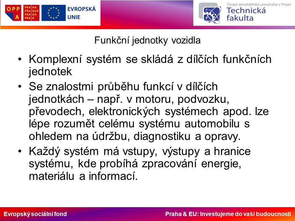 Evropský sociální fond Praha & EU: Investujeme do vaší budoucnosti Funkční jednotky vozidla Komplexní systém se skládá z dílčích funkčních jednotek Se znalostmi průběhu funkcí v dílčích jednotkách – např.