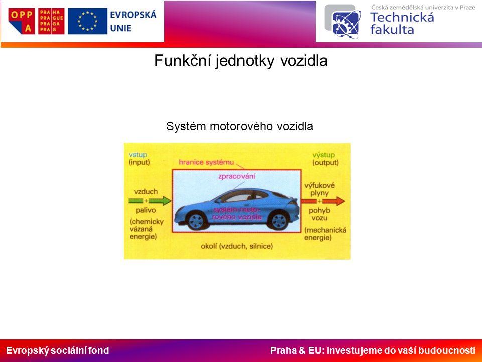 Evropský sociální fond Praha & EU: Investujeme do vaší budoucnosti Funkční jednotky vozidla Systém motorového vozidla
