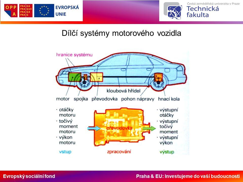 Evropský sociální fond Praha & EU: Investujeme do vaší budoucnosti Dílčí systémy motorového vozidla