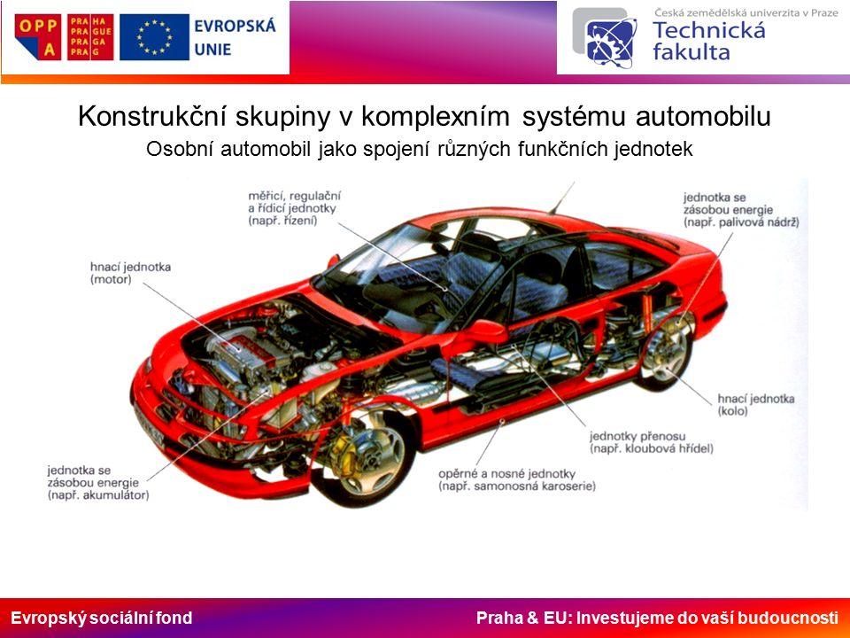 Evropský sociální fond Praha & EU: Investujeme do vaší budoucnosti Konstrukční skupiny v komplexním systému automobilu Osobní automobil jako spojení různých funkčních jednotek