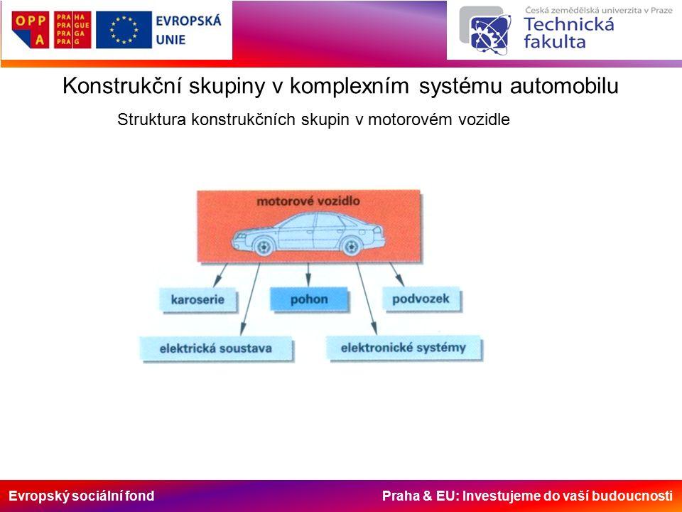 Evropský sociální fond Praha & EU: Investujeme do vaší budoucnosti Konstrukční skupiny v komplexním systému automobilu Struktura konstrukčních skupin v motorovém vozidle