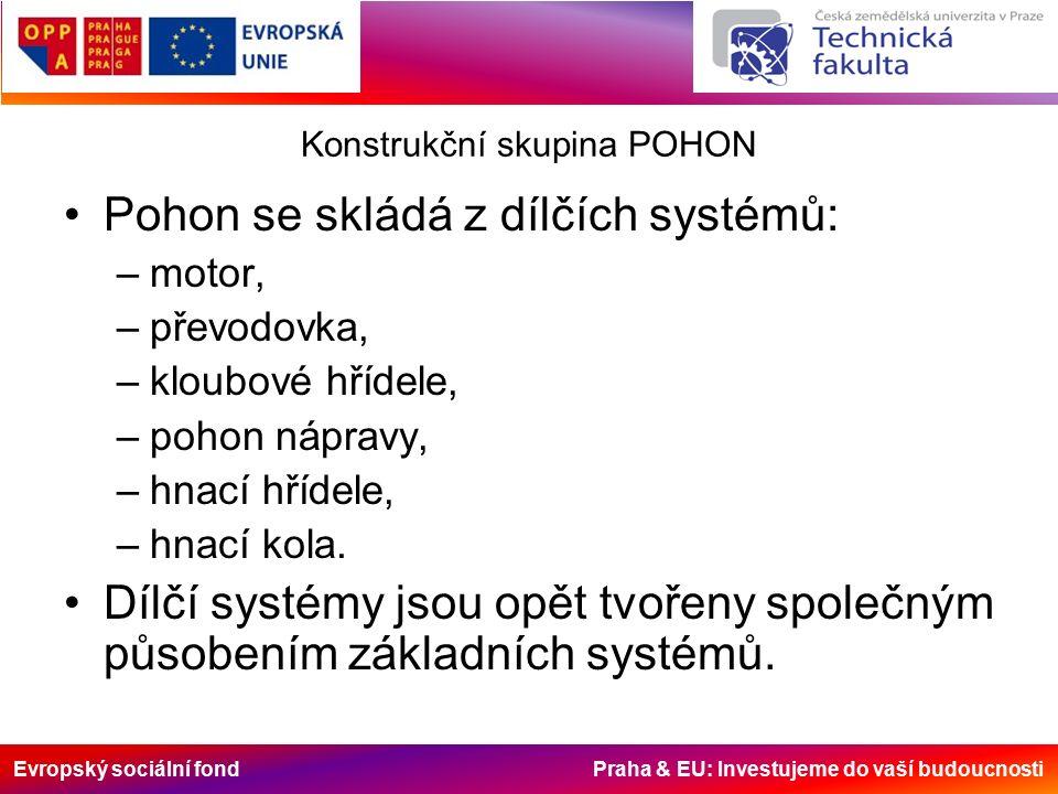 Evropský sociální fond Praha & EU: Investujeme do vaší budoucnosti Konstrukční skupina POHON Pohon se skládá z dílčích systémů: –motor, –převodovka, –kloubové hřídele, –pohon nápravy, –hnací hřídele, –hnací kola.