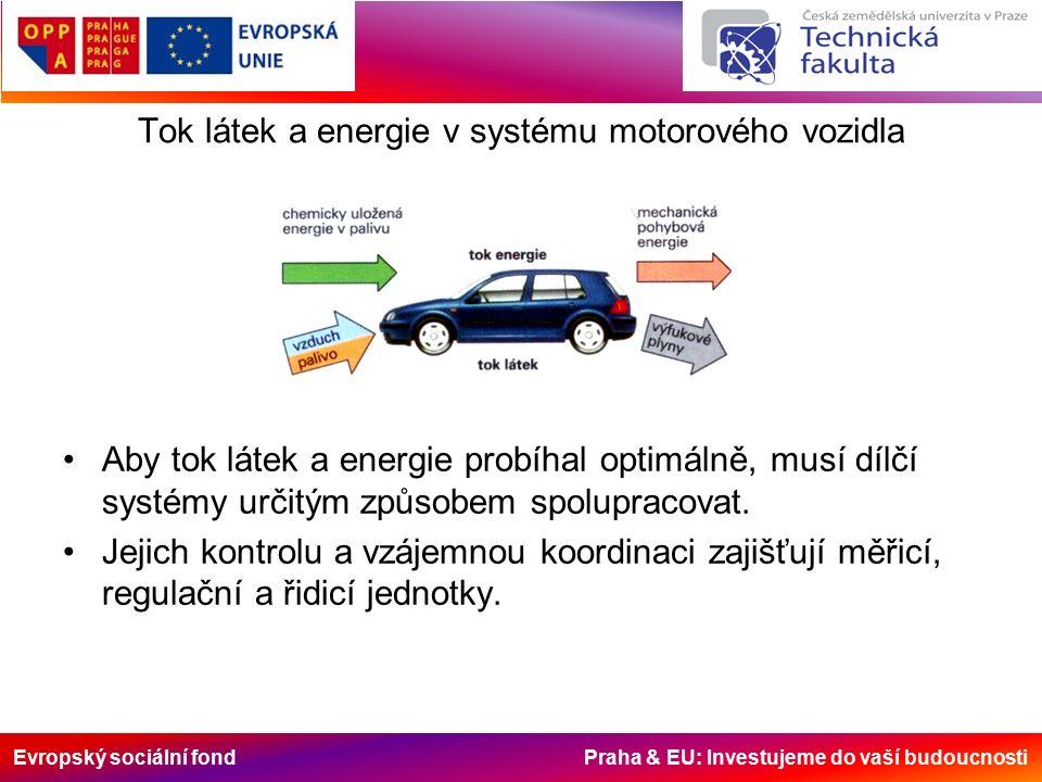 Evropský sociální fond Praha & EU: Investujeme do vaší budoucnosti Tok látek a energie v systému motorového vozidla Aby tok látek a energie probíhal optimálně, musí dílčí systémy určitým způsobem spolupracovat.