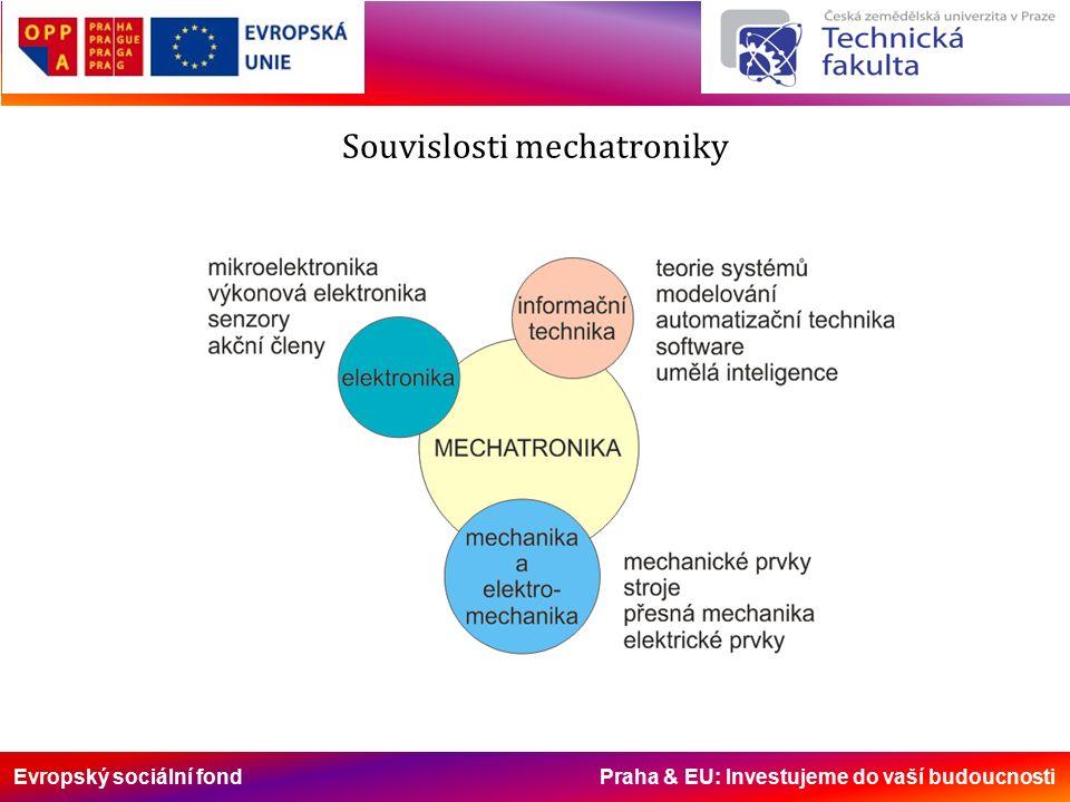 Evropský sociální fond Praha & EU: Investujeme do vaší budoucnosti Souvislosti mechatroniky