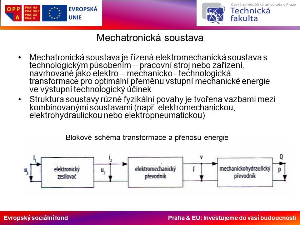 Evropský sociální fond Praha & EU: Investujeme do vaší budoucnosti Mechatronická soustava Mechatronická soustava je řízená elektromechanická soustava s technologickým působením – pracovní stroj nebo zařízení, navrhované jako elektro – mechanicko - technologická transformace pro optimální přeměnu vstupní mechanické energie ve výstupní technologický účinek Struktura soustavy různé fyzikální povahy je tvořena vazbami mezi kombinovanými soustavami (např.