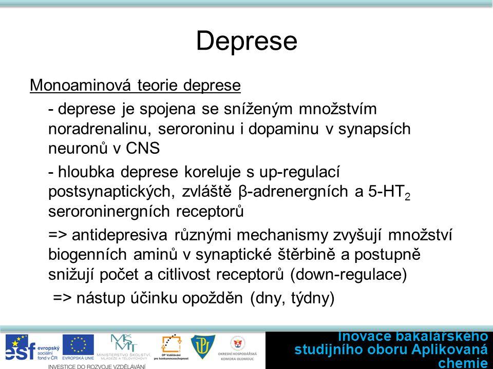 Deprese Monoaminová teorie deprese - deprese je spojena se sníženým množstvím noradrenalinu, seroroninu i dopaminu v synapsích neuronů v CNS - hloubka deprese koreluje s up-regulací postsynaptických, zvláště β-adrenergních a 5-HT 2 seroroninergních receptorů => antidepresiva různými mechanismy zvyšují množství biogenních aminů v synaptické štěrbině a postupně snižují počet a citlivost receptorů (down-regulace) => nástup účinku opožděn (dny, týdny) Inovace bakalářského studijního oboru Aplikovaná chemie