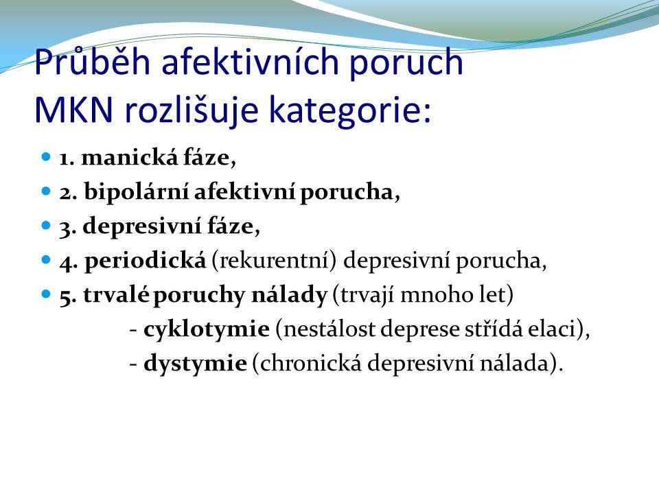 Průběh afektivních poruch MKN rozlišuje kategorie: 1. manická fáze, 2. bipolární afektivní porucha, 3. depresivní fáze, 4. periodická (rekurentní) dep