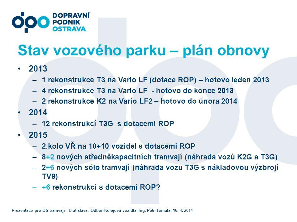 Stav vozového parku – plán obnovy 2013 –1 rekonstrukce T3 na Vario LF (dotace ROP) – hotovo leden 2013 –4 rekonstrukce T3 na Vario LF - hotovo do konce 2013 –2 rekonstrukce K2 na Vario LF2 – hotovo do února 2014 2014 –12 rekonstrukcí T3G s dotacemi ROP 2015 –2.kolo VŘ na 10+10 vozidel s dotacemi ROP –8+2 nových středněkapacitních tramvají (náhrada vozů K2G a T3G) –2+6 nových sólo tramvají (náhrada vozů T3G s nákladovou výzbrojí TV8) –+6 rekonstrukcí s dotacemi ROP.