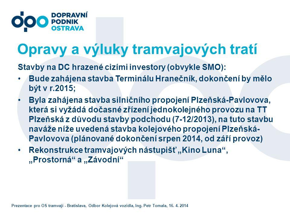 Ostatní investice v DPO Příprava projektu a vyřizování dotací na dodávky autobusů CNG a s tím související investice do infrastruktury (plničky, stavební úpravy v halách,…) Výstavba Tb tratě a napojení na terminál Hranečník Estetizace vstupních prostor v budově ředitelství Prezentace pro OS tramvají - Bratislava, Odbor Kolejová vozidla, Ing.