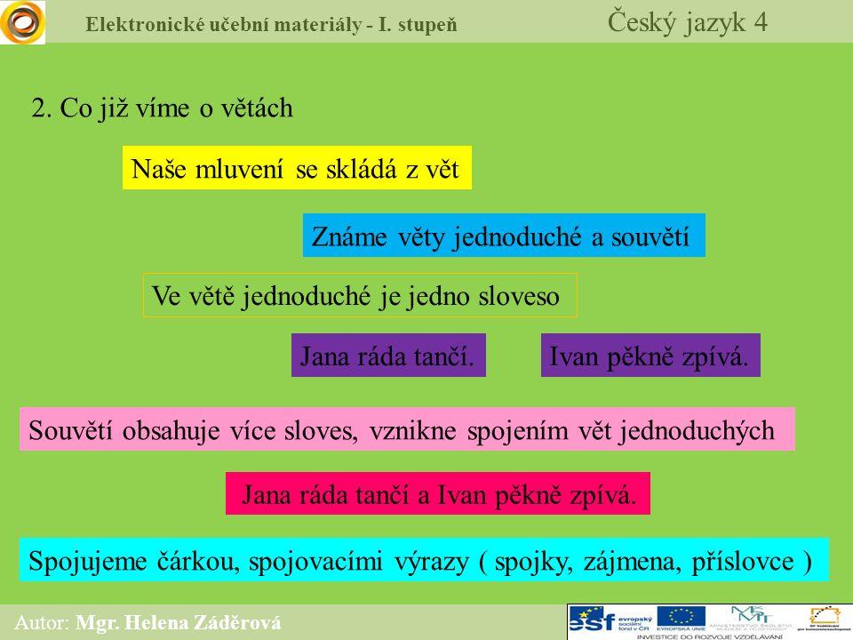 Elektronické učební materiály - I. stupeň Český jazyk 4 Autor: Mgr. Helena Záděrová 2. Co již víme o větách Naše mluvení se skládá z vět Známe věty je