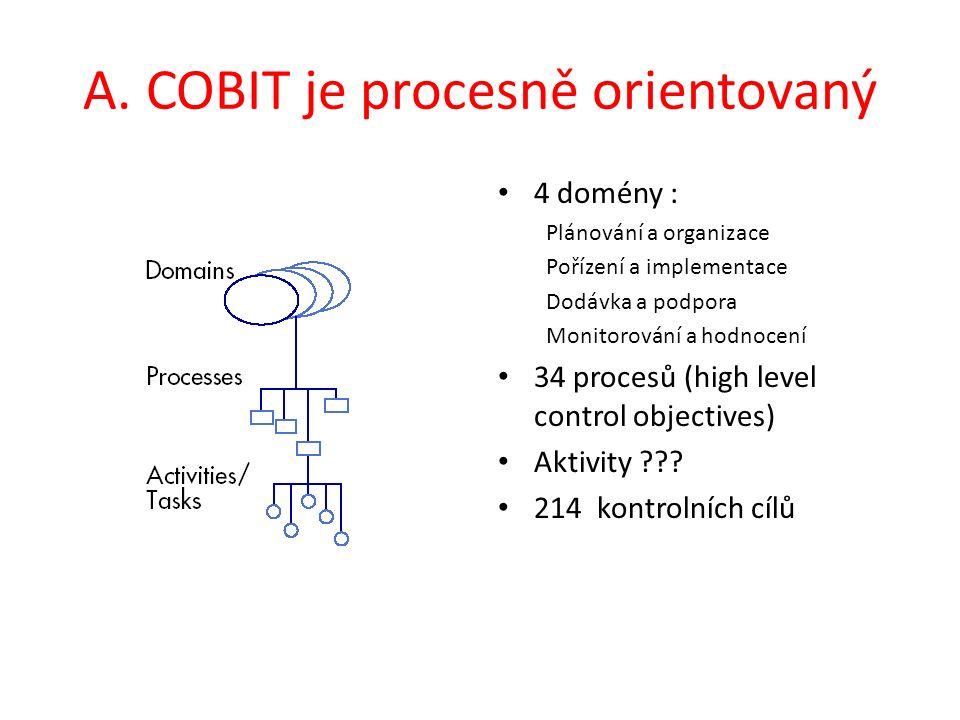 A. COBIT je procesně orientovaný 4 domény : Plánování a organizace Pořízení a implementace Dodávka a podpora Monitorování a hodnocení 34 procesů (high