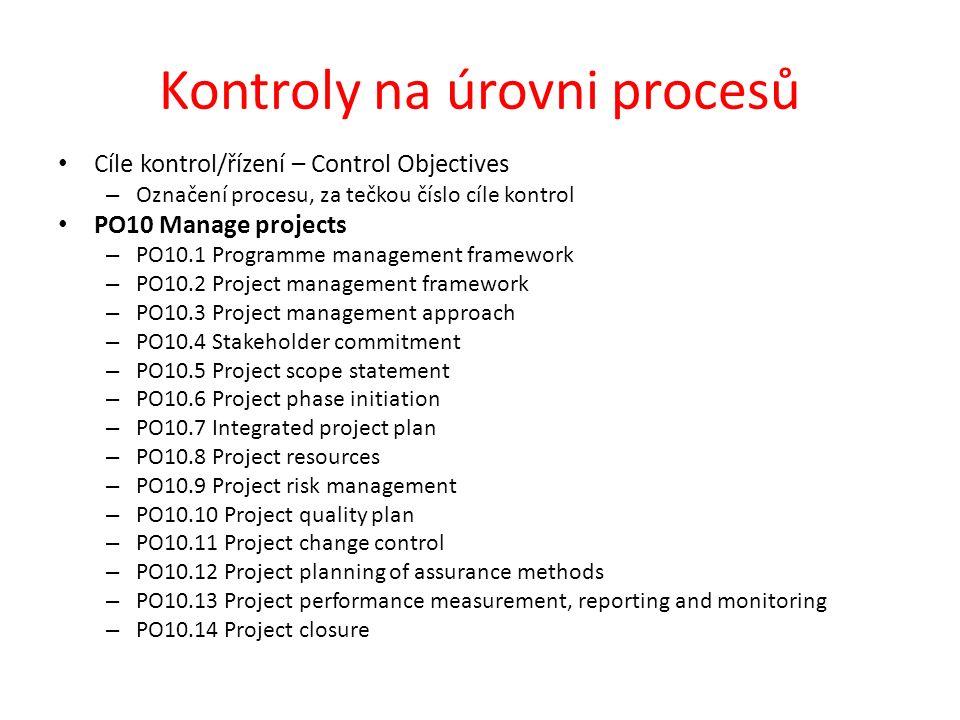 Kontroly na úrovni procesů Cíle kontrol/řízení – Control Objectives – Označení procesu, za tečkou číslo cíle kontrol PO10 Manage projects – PO10.1 Programme management framework – PO10.2 Project management framework – PO10.3 Project management approach – PO10.4 Stakeholder commitment – PO10.5 Project scope statement – PO10.6 Project phase initiation – PO10.7 Integrated project plan – PO10.8 Project resources – PO10.9 Project risk management – PO10.10 Project quality plan – PO10.11 Project change control – PO10.12 Project planning of assurance methods – PO10.13 Project performance measurement, reporting and monitoring – PO10.14 Project closure