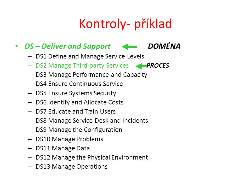 Kontroly- příklad DS – Deliver and Support DOMÉNA – DS1 Define and Manage Service Levels – DS2 Manage Third-party Services PROCES – DS3 Manage Perform