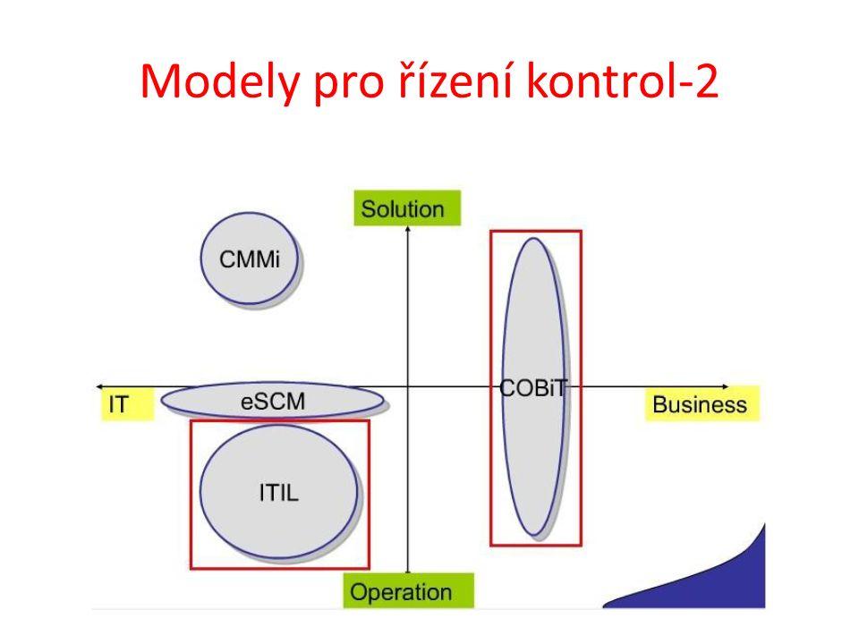 Modely pro řízení kontrol-2