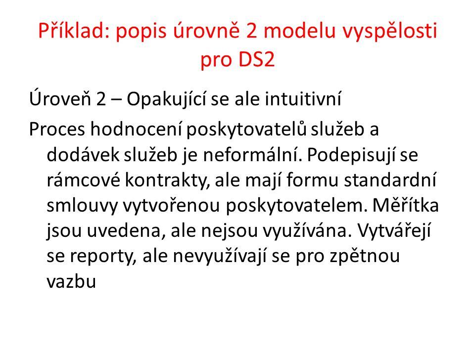 Příklad: popis úrovně 2 modelu vyspělosti pro DS2 Úroveň 2 – Opakující se ale intuitivní Proces hodnocení poskytovatelů služeb a dodávek služeb je nef